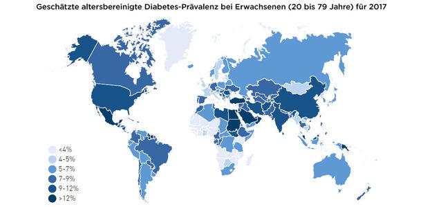 Weltweit diabetes zahlen